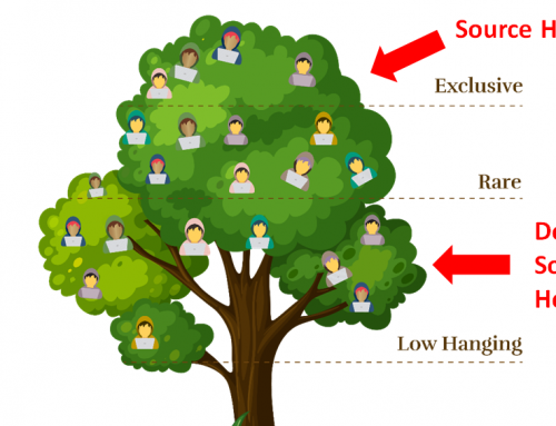 Avoid Contacting the Low Hanging Candidates